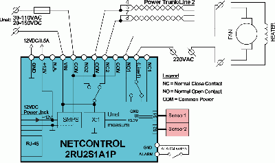 Termoregulator powerd from another source (e.g. 220VAC)